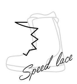 スピードレースイメージ画像